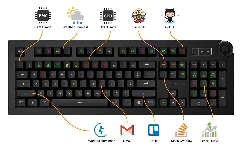 best mechanical keyboard Das 5Q