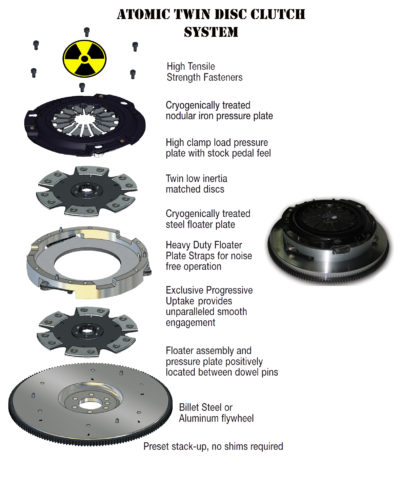 Atomic Exploded View 1