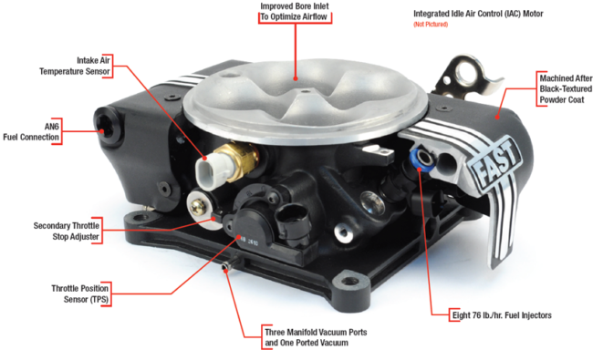 fast_ez_efi_throttle_body