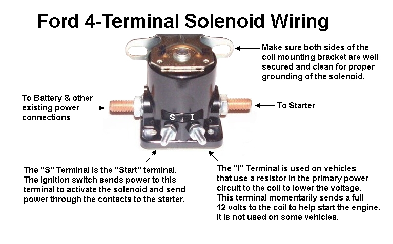 Ford 4-Terminal Solenoid Wiring
