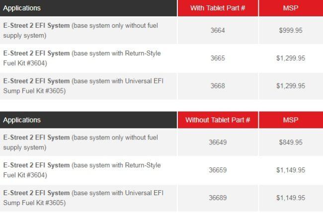 Edelbrock Lowers Pricing On E-Street 2 EFI Kits: Make The