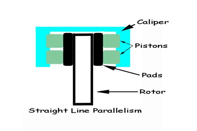002-Baer-Brakes-Pad-Parallelism-Illustration