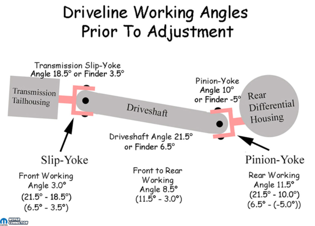 038-Driveshaft-Angles-Before