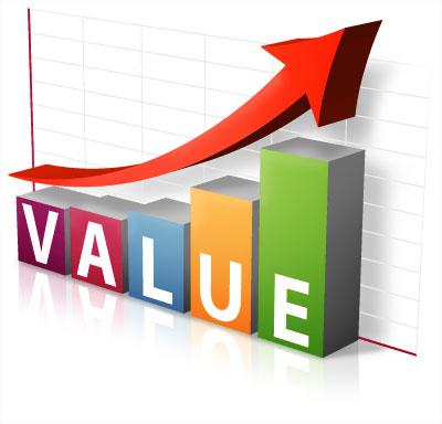 What characteristics create a successful business executive?