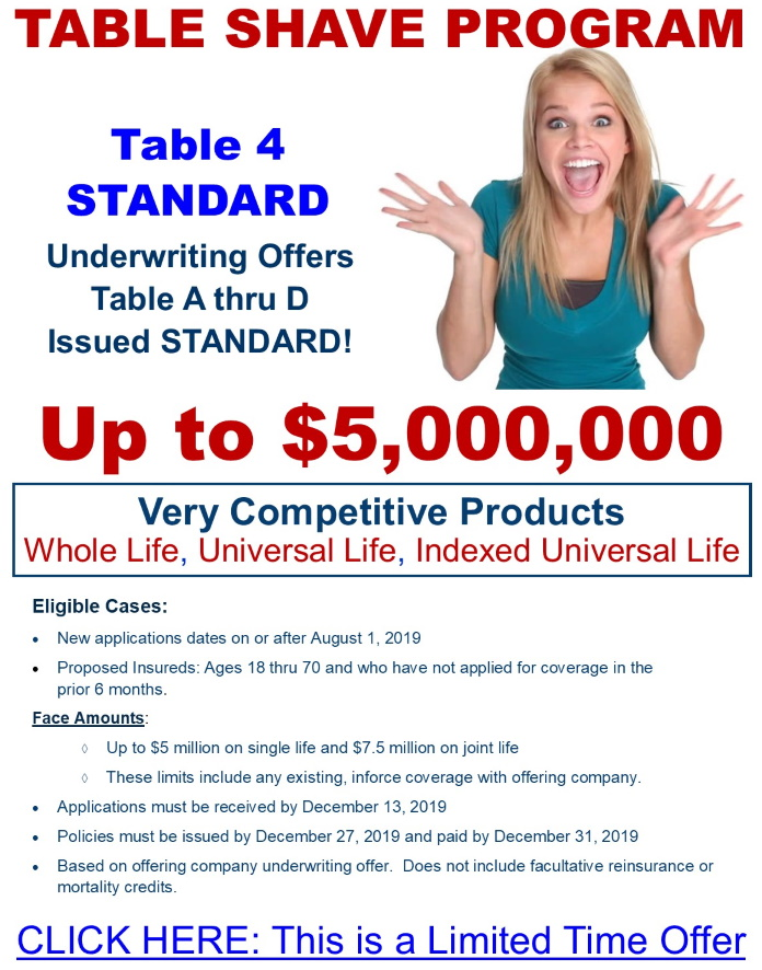 Table 4 Standard 2A.0819r