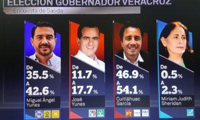 gobernador-veracruz