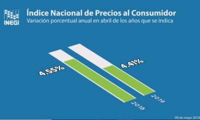 INEGI inflación abril