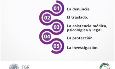 FGR difunde protocolo para agentes en casos de personas de la diversidad sexual