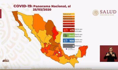 Suman 475 los infectados y 6 muertos por Covid-19 en México