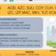 Activan alerta amarilla por lluvias en 9 alcaldías de CDMX