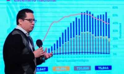 Salud reporta 720 mil 858 contagios y 75,844 muertes por Covid-19