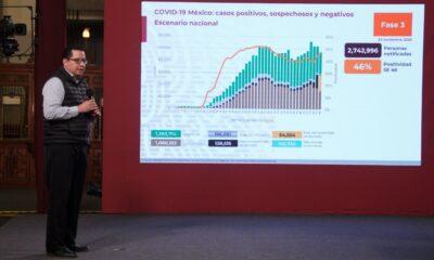 Salud reporta 102 mil 739 defunciones por Covid-19