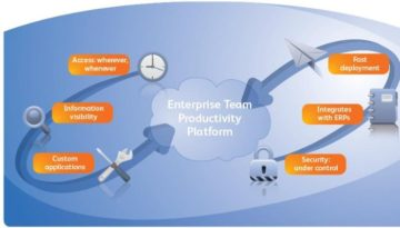 Low Code Software Solutions for Business: QuickBase and beyond