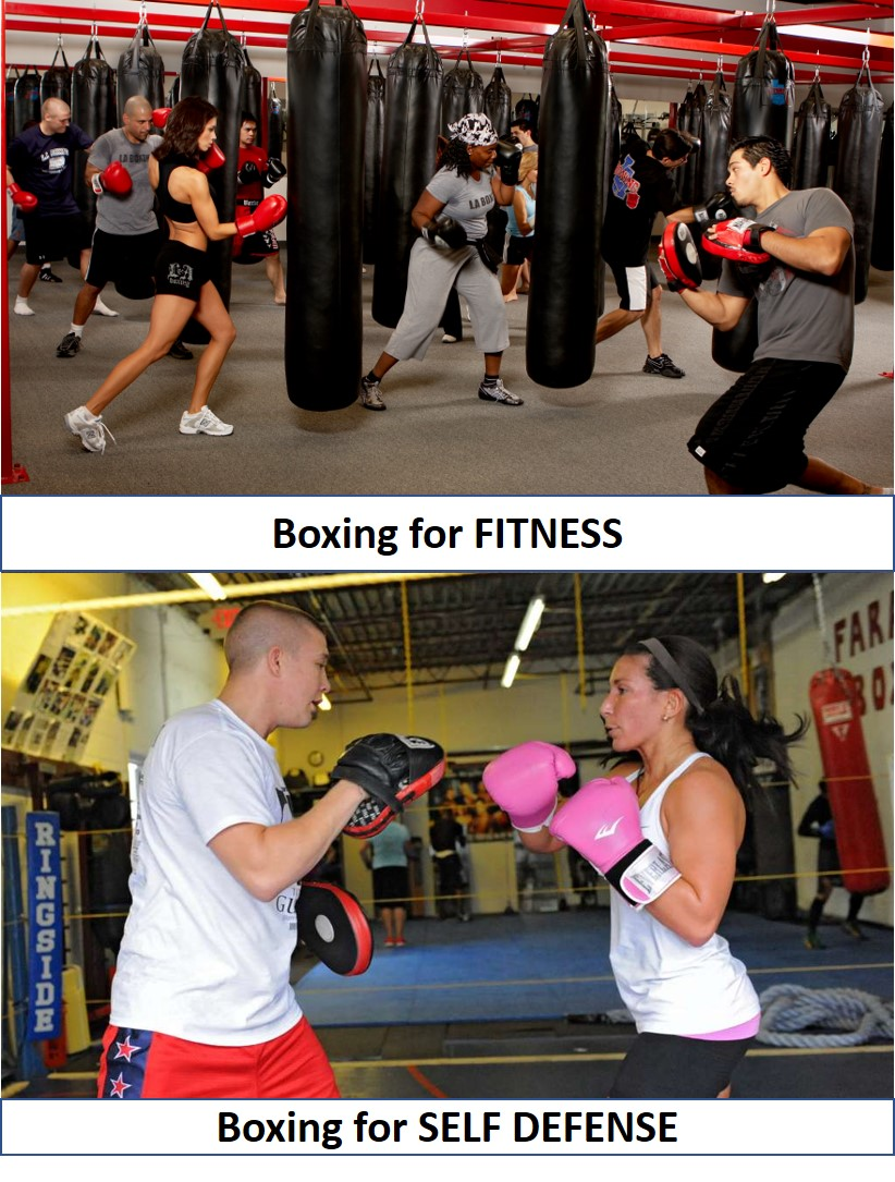 Boxing for Fitness vs Self Defense