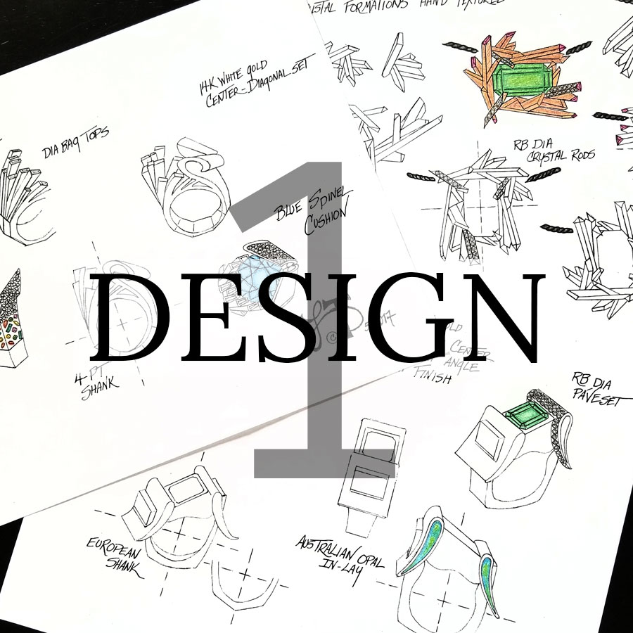 Private Commission Production Process Design Title