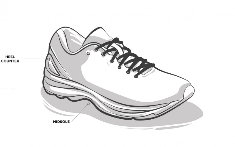 Photo of shoe depicting heel counter and midsole