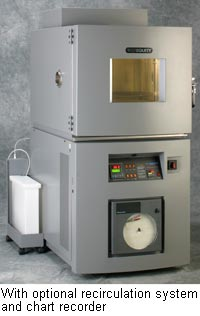 TestEquity 1007H Temperature/Humidity Chamber