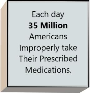 Improper Adherence