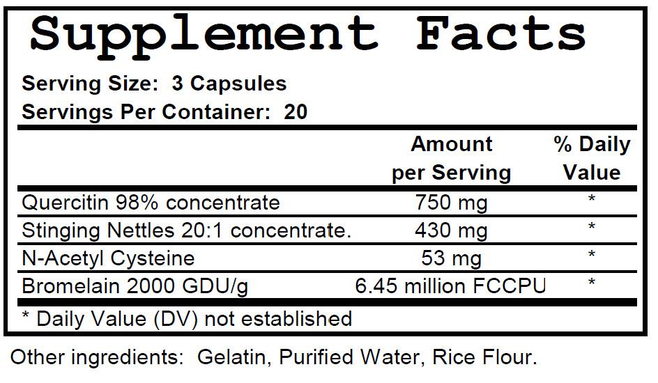 AllerQC_ingredients