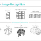 AI Origins - Image Recognition