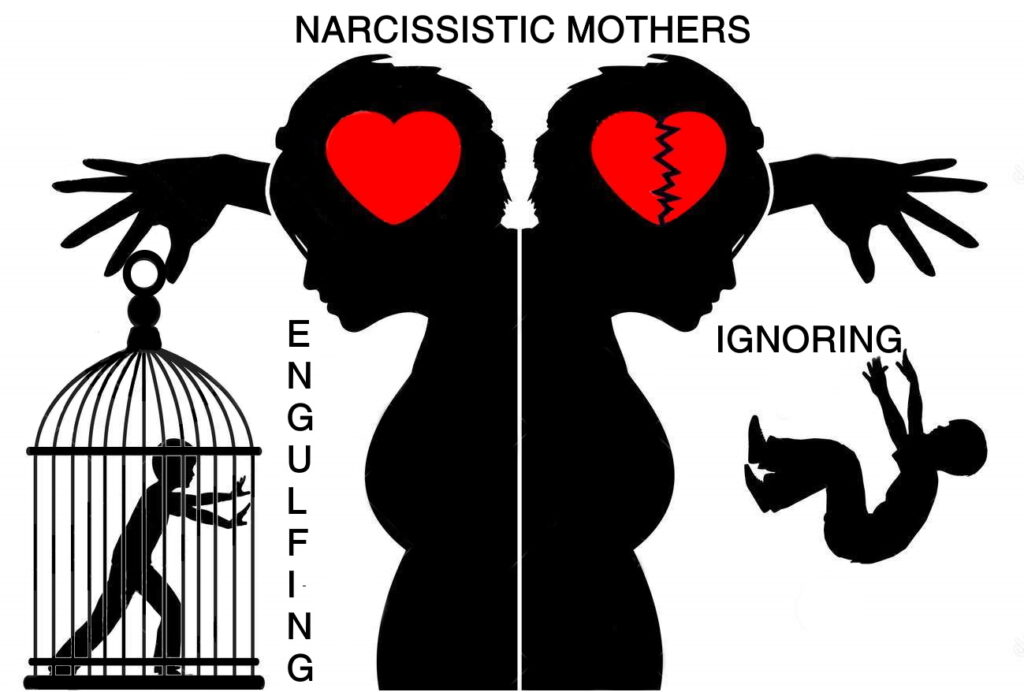 Silhouette images of engulfing and ignoring mothers