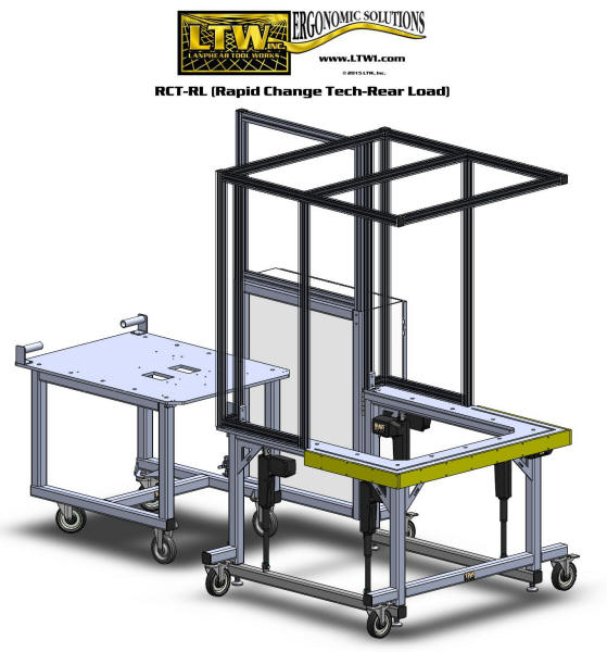 LTW RCT-RL Rapid Change Tech System