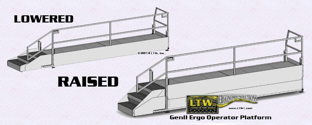 Height Adjustable Operator Platforms LTW Ergonomic Solutions