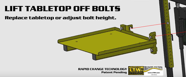 E1 RCT Cart Tabletop Replacement - Rapid Change Technology Material Handling Cart - LTW Ergonomic Solutions