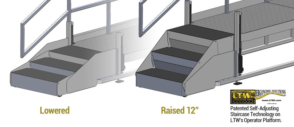 Operator-Lift-Platform-with-Patented-Ajustable-Staircase-LTW-Ergonomic-Solutions