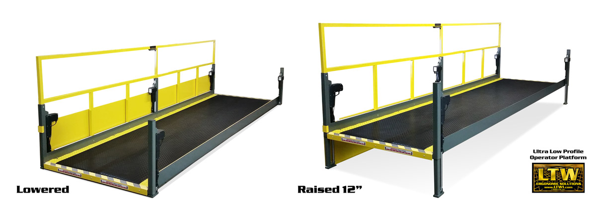 """Industrially Height Adjustable Operator Platform Lift with 2"""" Lowered Height and Edge Sensors by LTW Ergonomic Solutions - PATENT PENDING & COPYRIGHT LTW"""