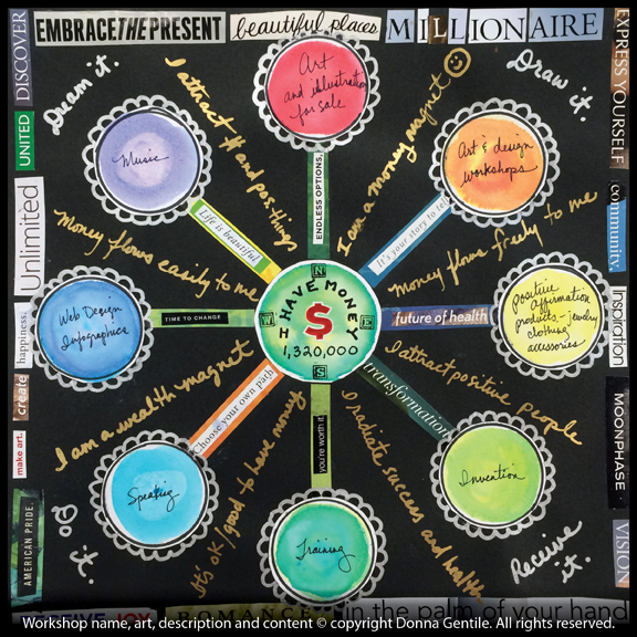 Goal Setting, Abundance or Money Manifestation Mandala™