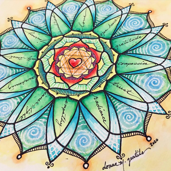 Watercolor Chakra Mandala Workshops