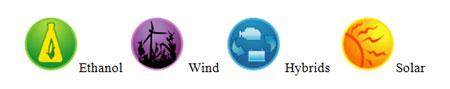 Ethanol, Wind, Hybrids, Solar