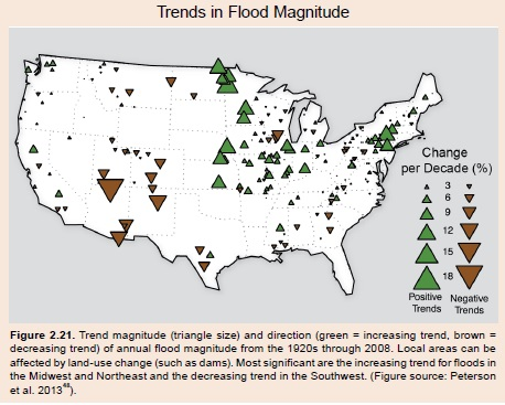 Flood Magnitude Map