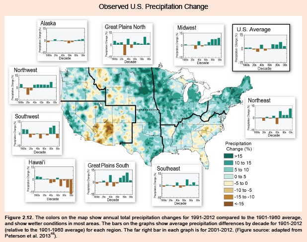 Precipitation Change Map