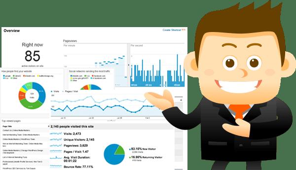SEO On Page Optimization – SEO Off Page Optimization