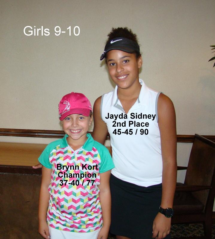 girls-9-10