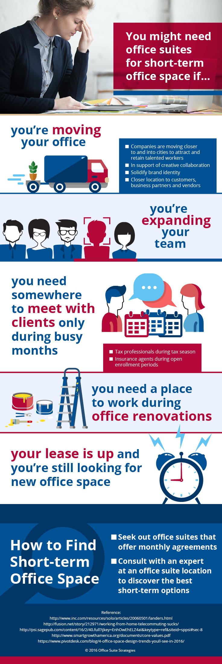 Office suites for short-term office space