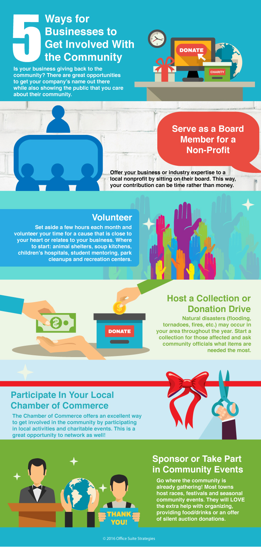 Weston Community Involvement Ideas Infographic
