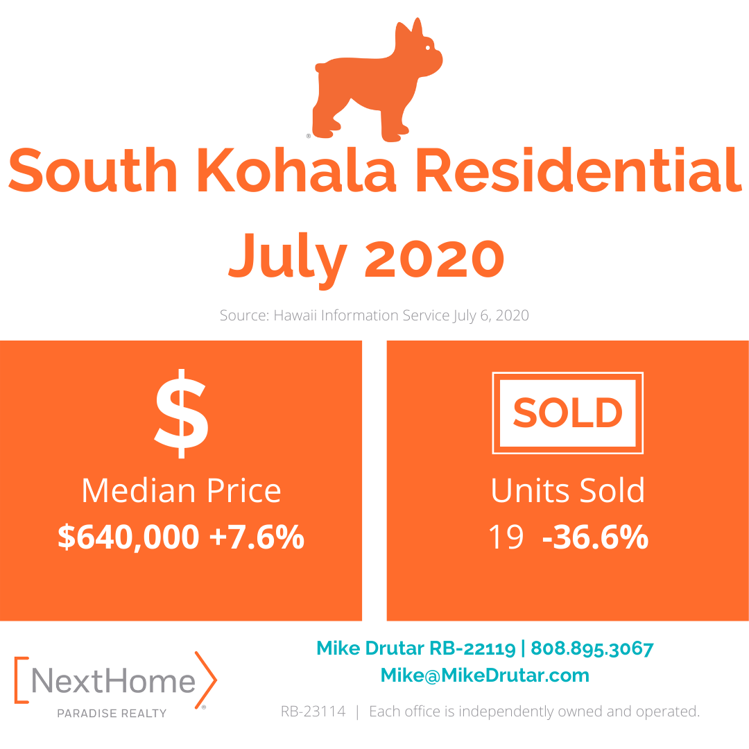 Kohala Condo July 2020
