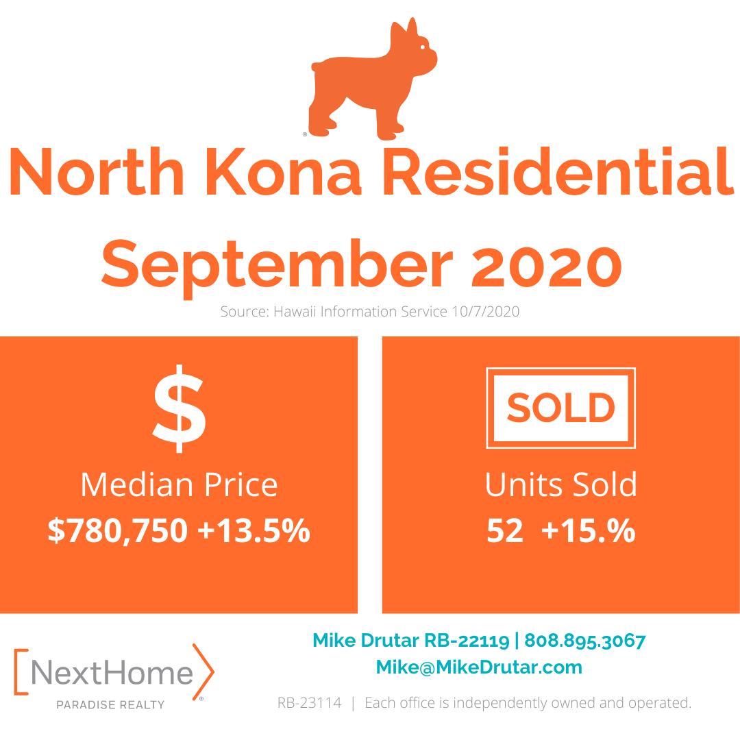 Kona Res July 2020