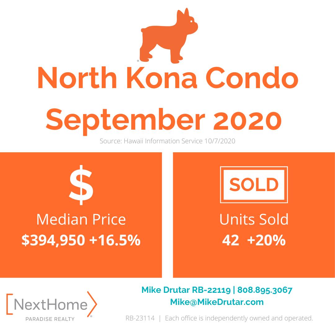 Kona Condo July 2020