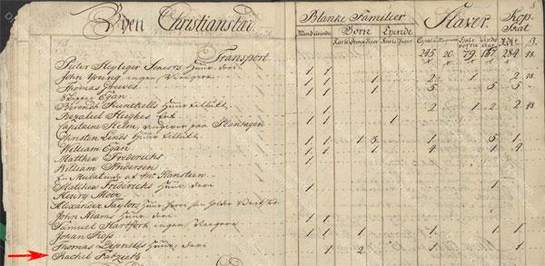 1765 Matrikel (January 1766) with Rachel Fatzieth (Rachel Faucett)