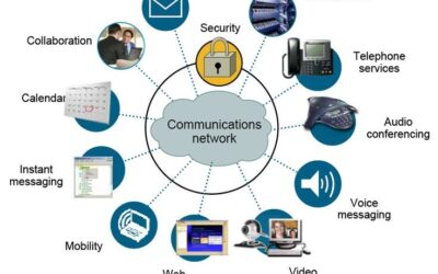Massive Growth in Unified Digital Messaging Platform Market with Top Key players like Sychronoss,Oracle,Open-Xchange,Microsoft,Atmail,IBM,Ipswitch,Novell,Zimbra,Rockliffe,IceWarp