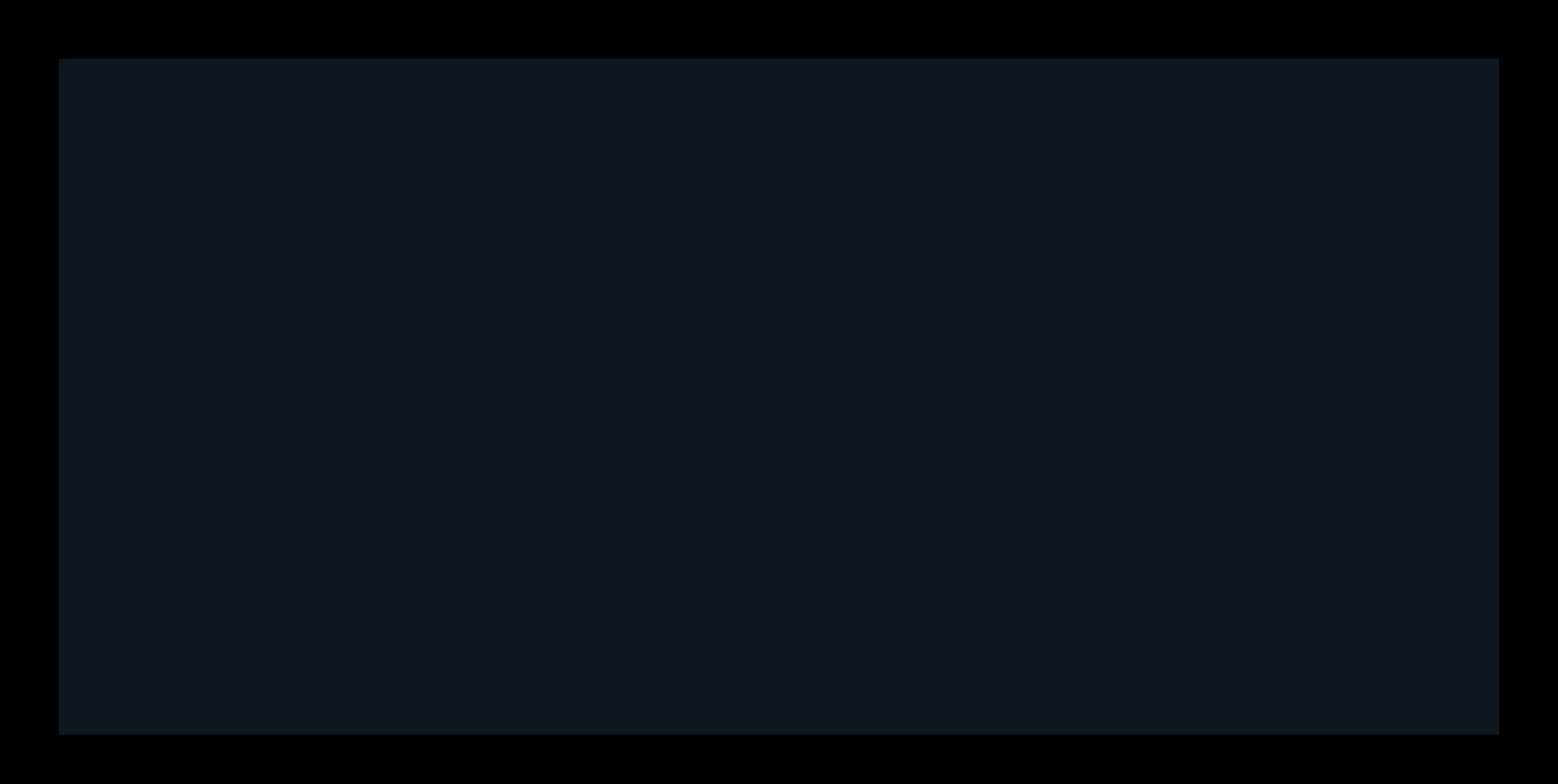 Traverse City Personal Injury Attorneys