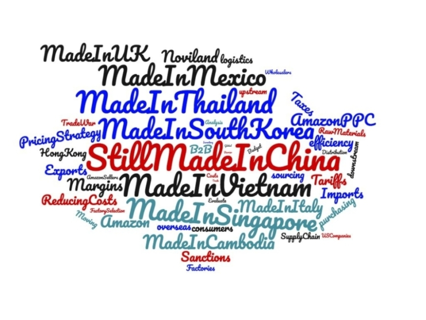 Still Made in China Wordcloud