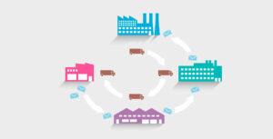 supply chain trends