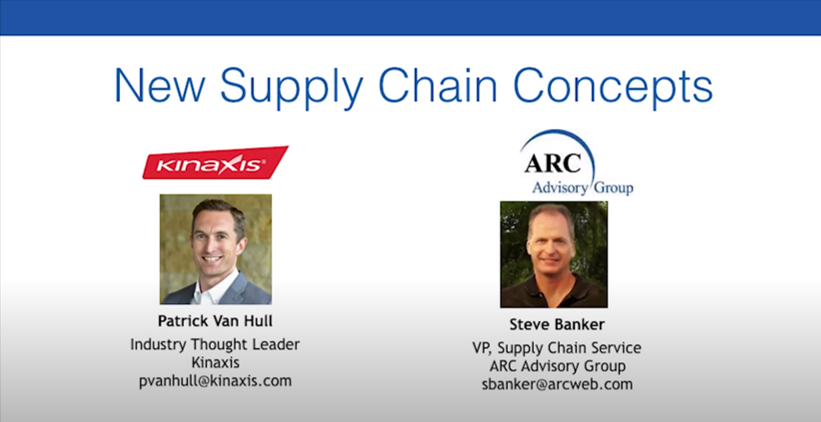new supply chain concepts
