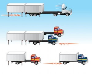 """""""Warehouse on Wheels"""" System (Source: Demountable Concepts)"""