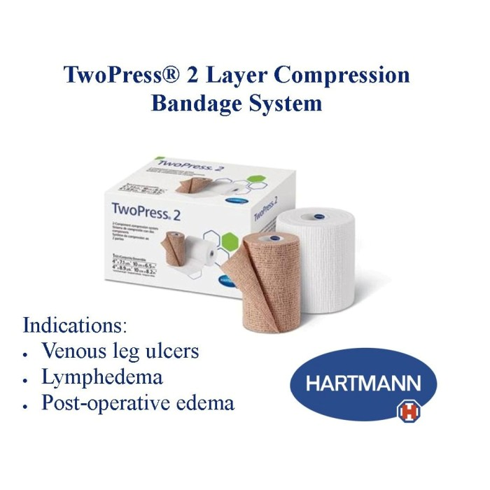Hartmann TwoPress™ 2 Layer Compression Bandage System 931687